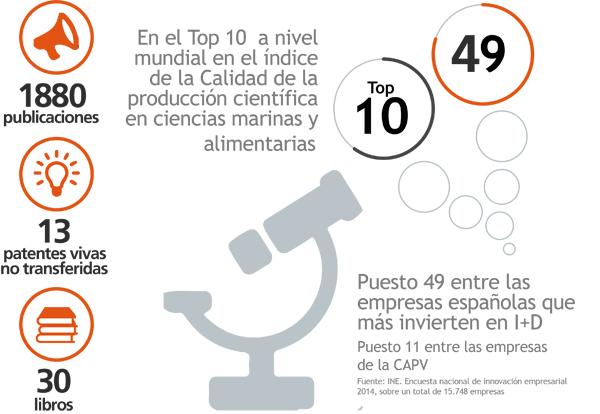 Generador_Conocimiento_Castellano copia
