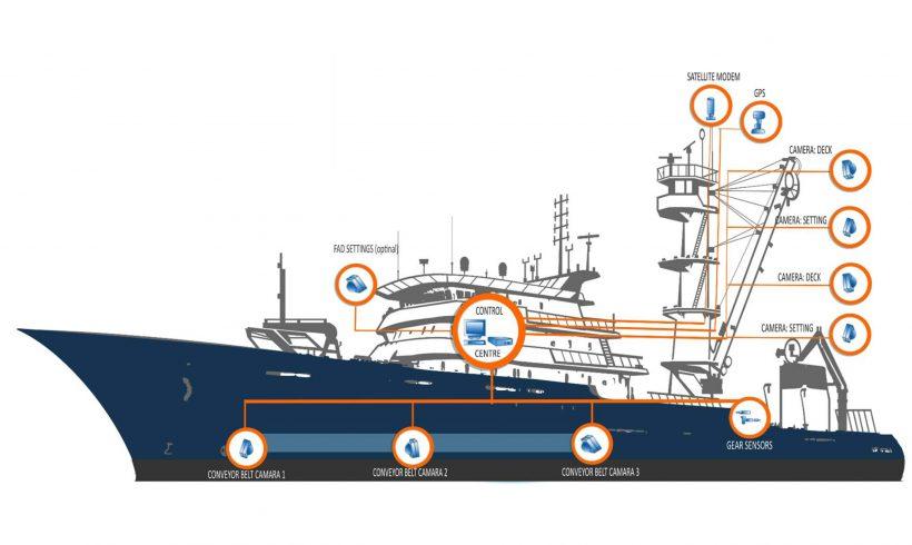 Cinco años de monitoreo electrónico a bordo de atuneros cerqueros tropicales